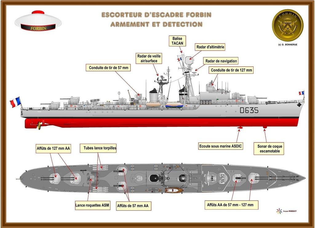 EE Forbin 1958 1981 dans tous ses états. ... et plus ! Armeme11