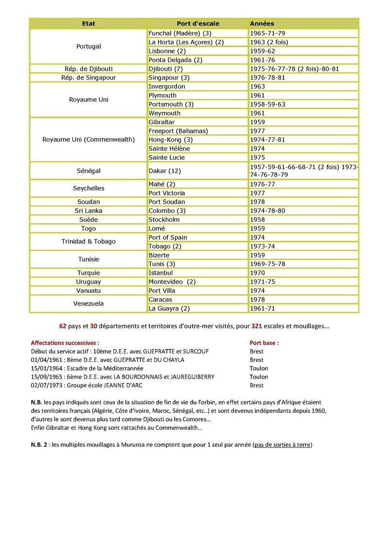 FORBIN (EE) - Page 21 Escale15