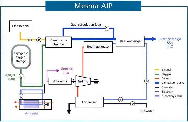 De l'AIP Mesma-10