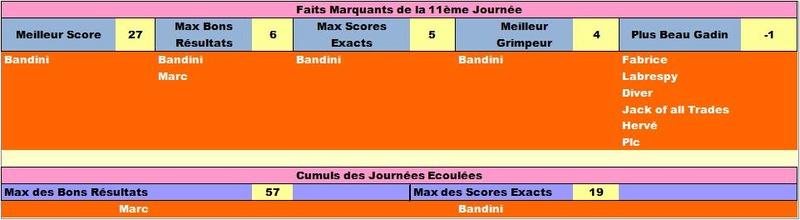 Classement Final Concours de Pronos L1 Saison 2017-2018 - Page 2 Failig12