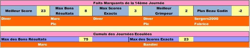 Classement Final Concours de Pronos L1 Saison 2017-2018 - Page 2 Failig15