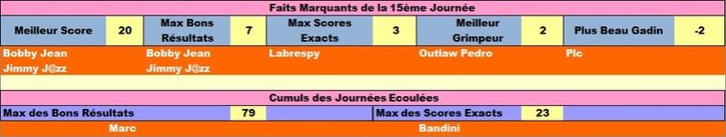 Classement Final Concours de Pronos L1 Saison 2017-2018 - Page 2 Failig16