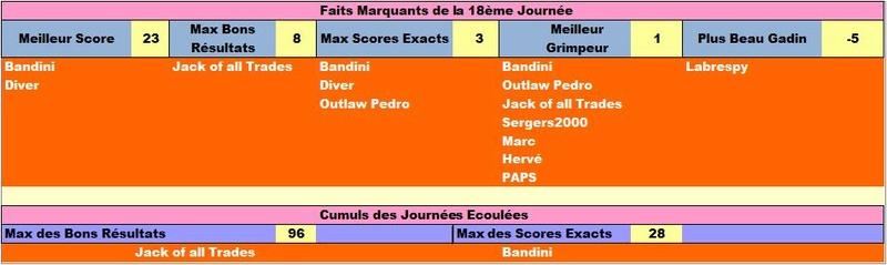 Classement Final Concours de Pronos L1 Saison 2017-2018 - Page 3 Failig19
