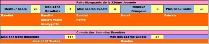 Classement Final Concours de Pronos L1 Saison 2017-2018 - Page 3 Failig24