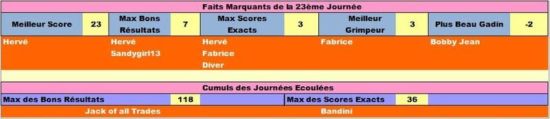 Classement Final Concours de Pronos L1 Saison 2017-2018 - Page 4 Failig25