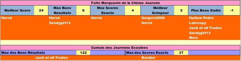 Classement Final Concours de Pronos L1 Saison 2017-2018 - Page 4 Failig27