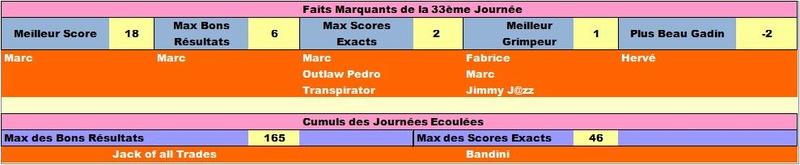 Classement Final Concours de Pronos L1 Saison 2017-2018 - Page 5 Failig35