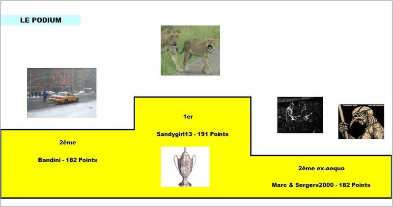 Classement Final Concours de Pronos L1 Saison 2017-2018 - Page 2 Podlig14