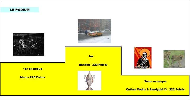Classement Final Concours de Pronos L1 Saison 2017-2018 - Page 2 Podlig17