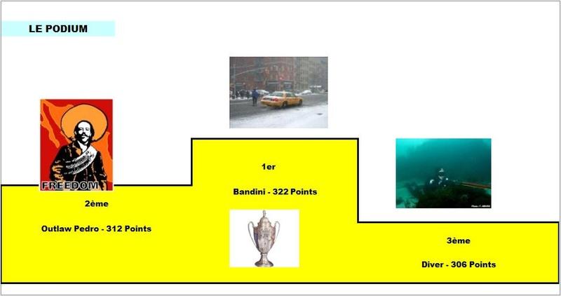 Classement Final Concours de Pronos L1 Saison 2017-2018 - Page 3 Podlig24