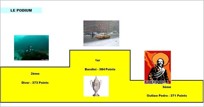 Classement Final Concours de Pronos L1 Saison 2017-2018 - Page 5 Podlig28