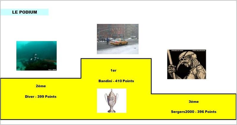 Classement Final Concours de Pronos L1 Saison 2017-2018 - Page 5 Podlig30