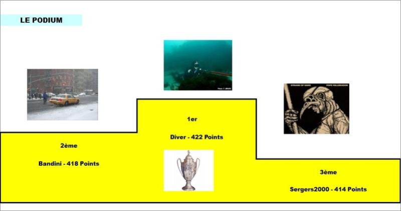 Classement Final Concours de Pronos L1 Saison 2017-2018 - Page 5 Podlig32