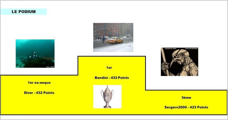 Classement Final Concours de Pronos L1 Saison 2017-2018 - Page 5 Podlig33
