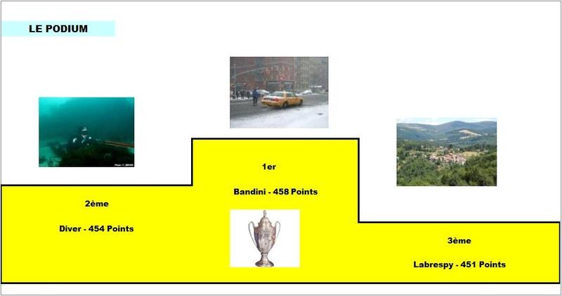 Classement Final Concours de Pronos L1 Saison 2017-2018 - Page 5 Podlig35