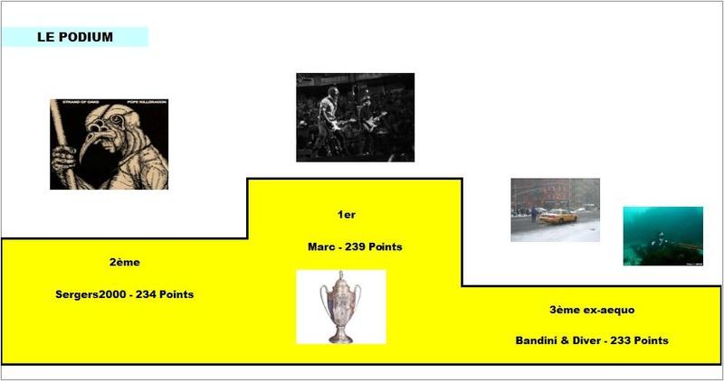Classement Final Concours de Pronos L1 Saison 2017-2018 - Page 3 Saj-po10
