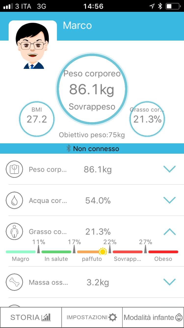 """Impostare una dieta dimagrante """"sostenibile"""" - Pagina 3 07b15910"""