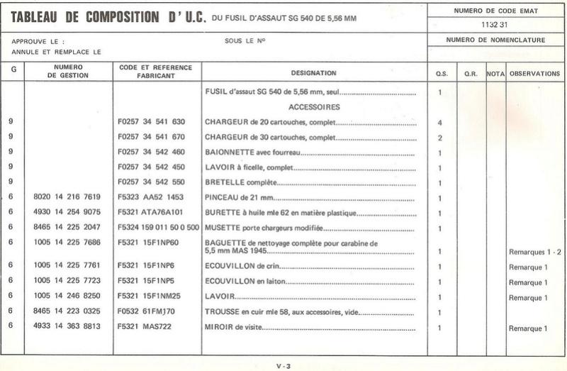 Contrat avec Manurhin pour les SIG 540 : quelqu'un a-t-il des info ? 111