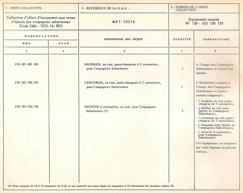 Bretelle pour Mousqueton Berthier M16 et sacoche de cuir rouge des Troupes Sahariennes. Cuir_r10