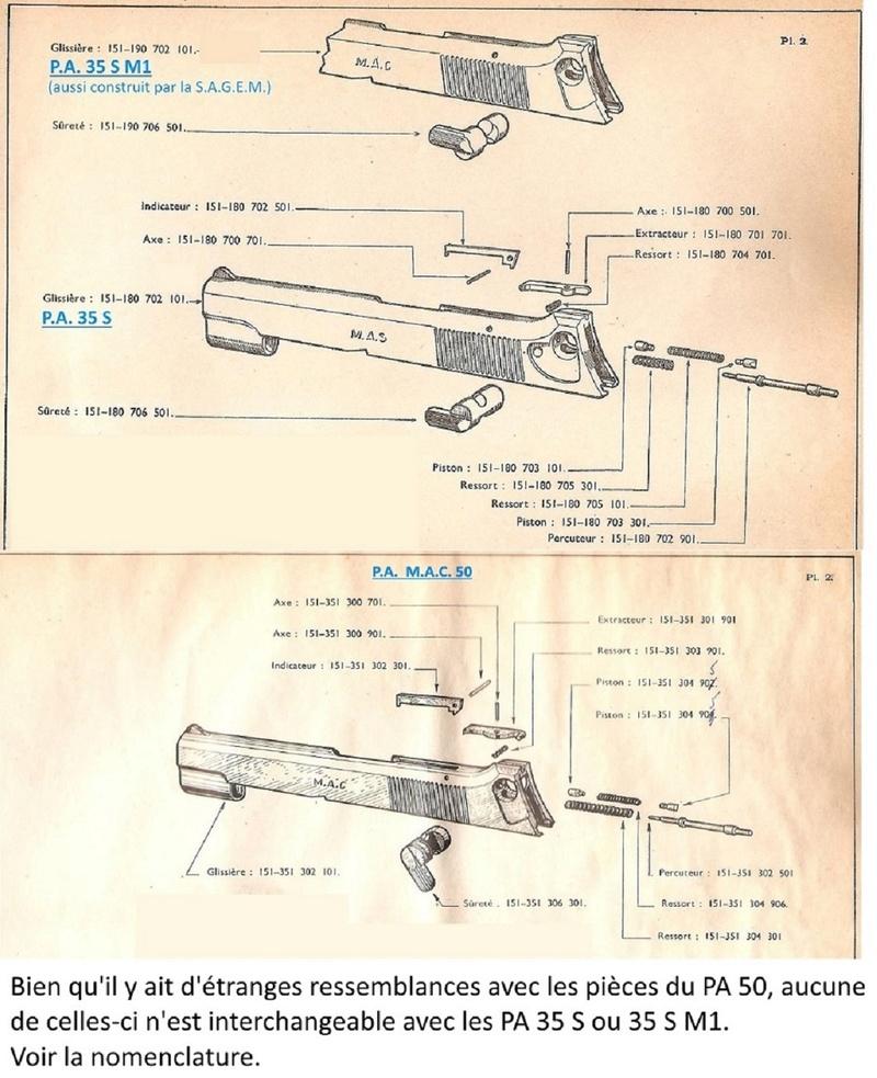 PISTOLETS AUTOMATIQUES MODELE 1935 - Page 3 Glissi11