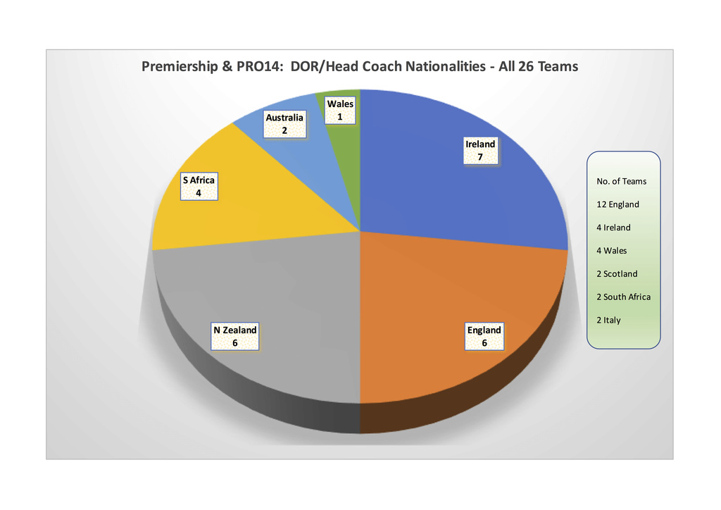 Some Domestic- and Foreign-born Player & Coach Stats - Dec 18/Jan 19 - Page 3 Coache10