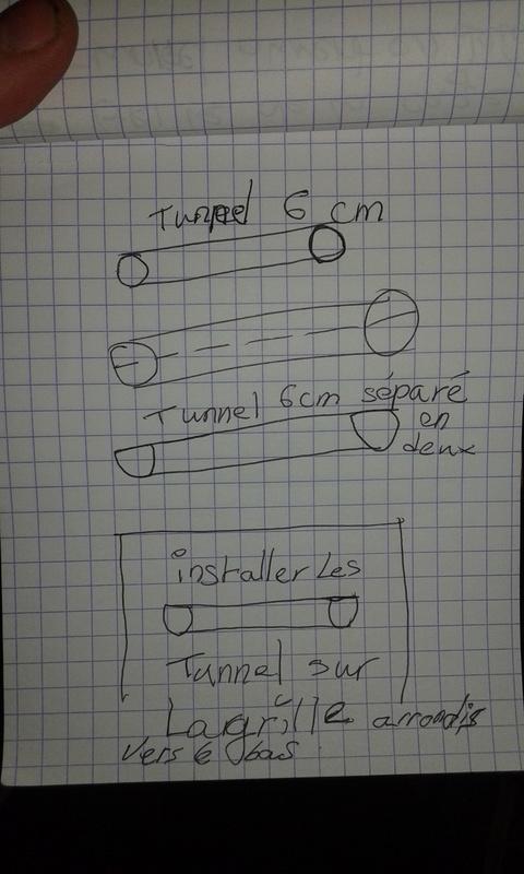 Diamètre d'un tunnel pour rats 15140510