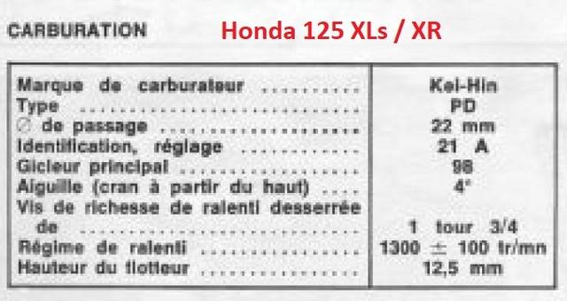ti nouveau - Page 6 Honda_11