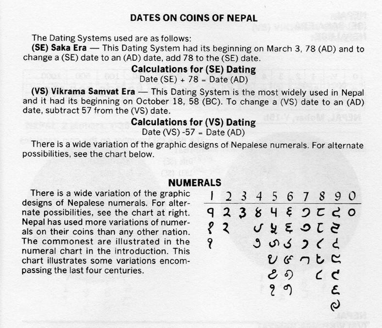 Mohar népalais 1831 de l'ère Shaka = 1909 ap. J.-C. ... Date_n10
