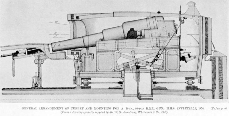 Les premiers cuirassés britanniques 1860-1889 1024px11