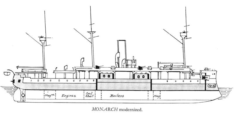 Les premiers cuirassés britanniques 1860-1889 Monarc15