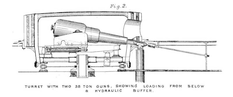 Les premiers cuirassés britanniques 1860-1889 Thunde10