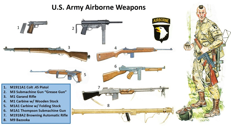 [BA] Guide des armes individuelles Us-air10