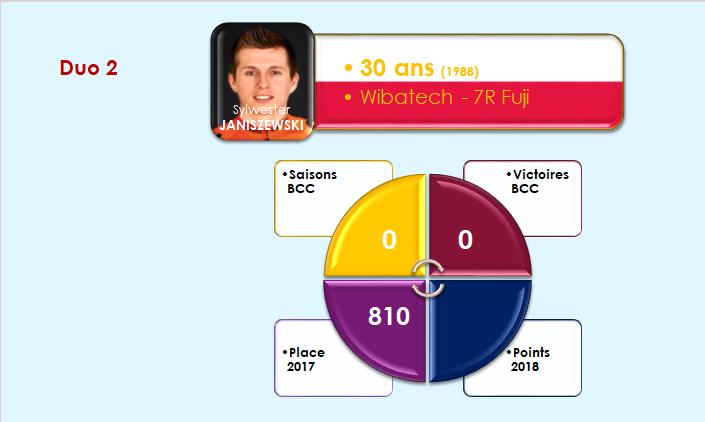 BCC - Limagrain  Janisz11