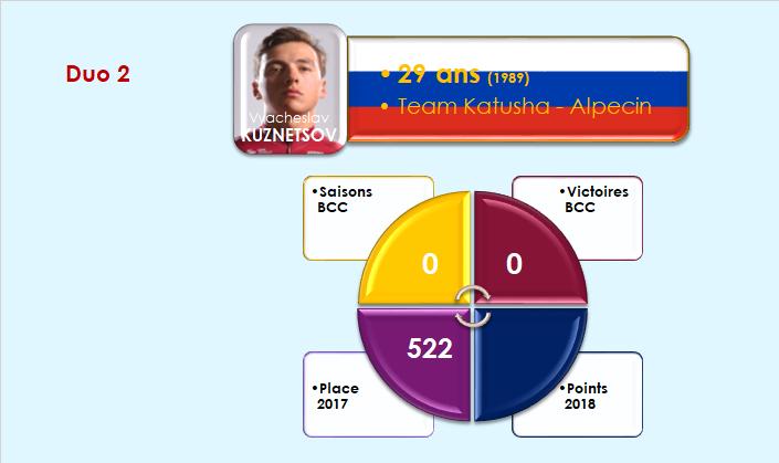 BCC - Limagrain  Kuznes10