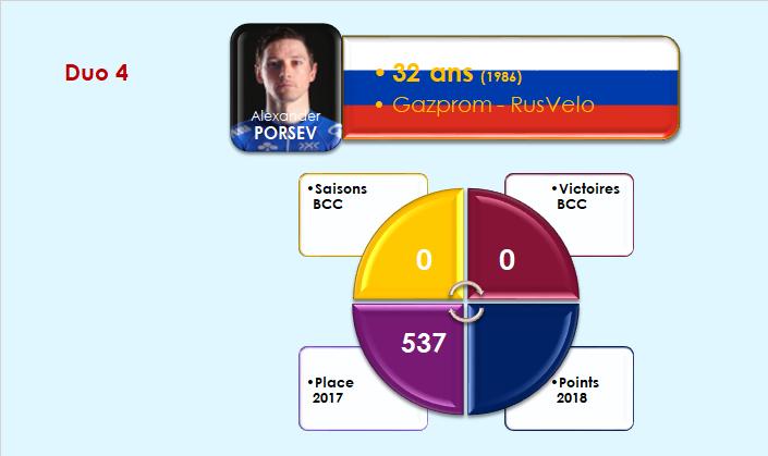 BCC - Limagrain  Porsev10