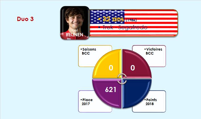 BCC - Limagrain  Reijne10