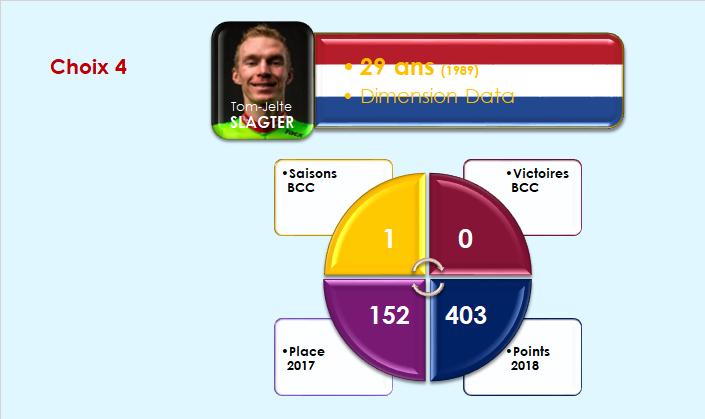 BCC - Limagrain  Slagte12