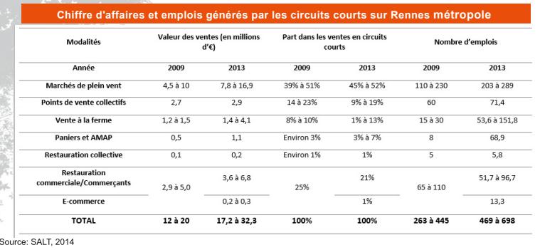 des débats doux et courtois - Page 10 Rennes11
