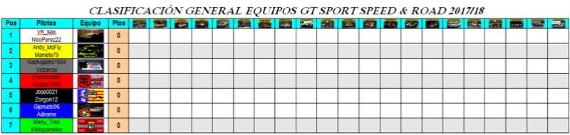 CLASIFICACIÓN EQUIPOS GT/GT2 Claisi10