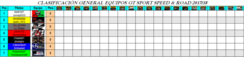 CLASIFICACIÓN EQUIPOS GT/GT2 Claisi11