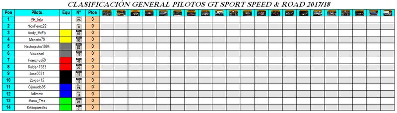 CLASIFICACION PILOTOS GT/GT2 Clasif10