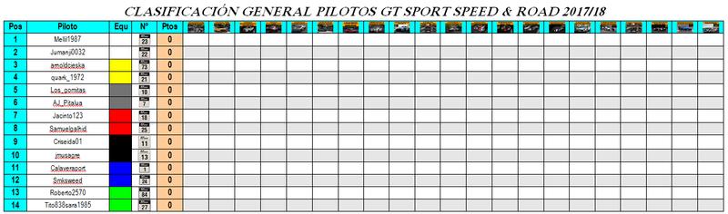 CLASIFICACION PILOTOS GT/GT2 Clasif11