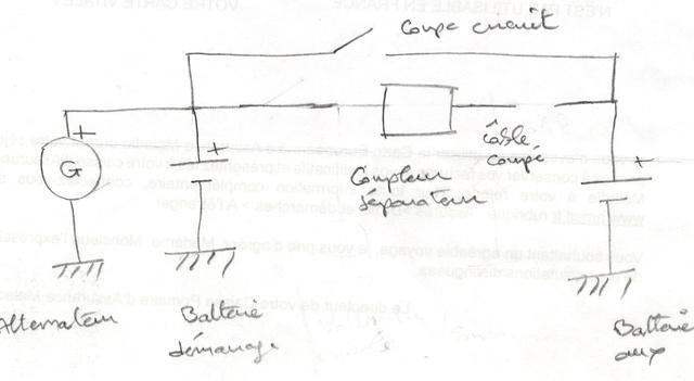 Démarrage moteur sur batterie aux ... - Page 2 Schyma10
