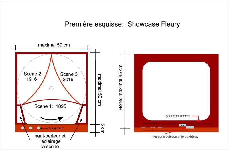 """Le """"Guckkasten"""" ou la """"peep-box""""... Un projet à long terme Fleury10"""