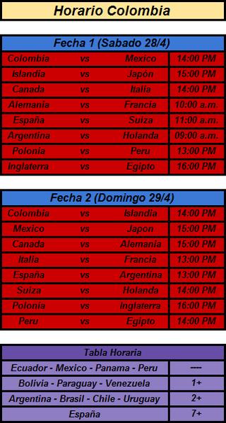 Horario Fecha 1 y Fecha 2 Fase de Grupos Mundial HPS SD Colombia 2018 Horari14