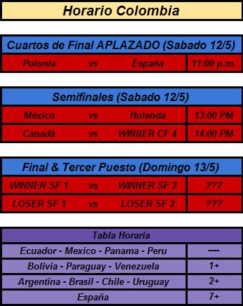 Horarios Semifinales/Final/3º Puesto Mundial HPS SD Colombia 2018 Horari16