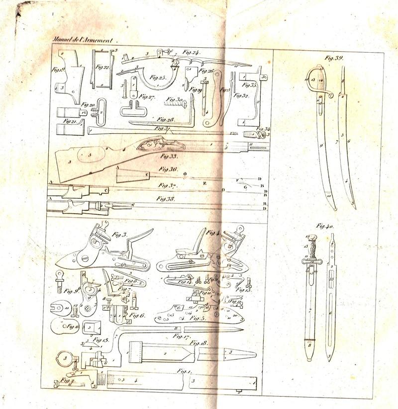 Différence entre le sabre briquet mod. an 11 et le mod.1816? Manuel10