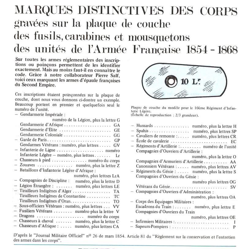 Recherche marquages plaques de couche Chassepot - Page 2 Plaque11