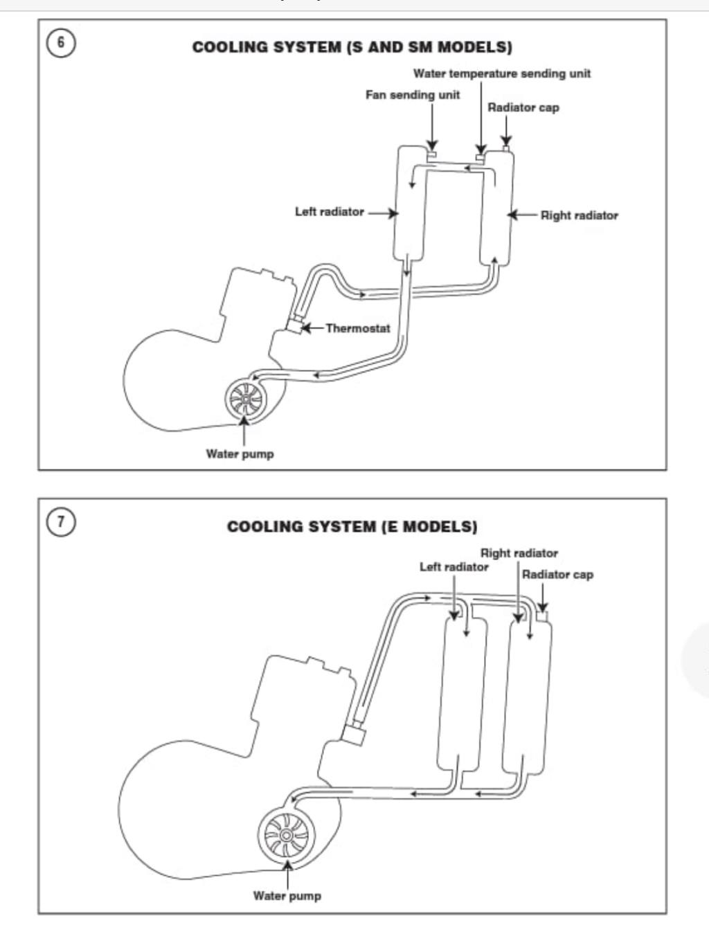 [ACHAT] Cherche réservoir plastique 400 DRZ - Page 2 Refroi10