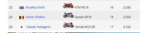 MOTO GP  2018 GRAND PRIX DU QUATAR Capt1379